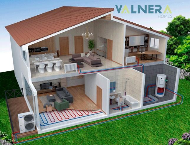 Aerotermia.  La nueva energía residencial.